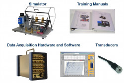 Package 4: Machinery Vibration Studies