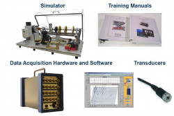 Package 6: Rotor, Motor & Machinery Vibration Studies