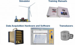 Package 7: Wind Turbine study complete system